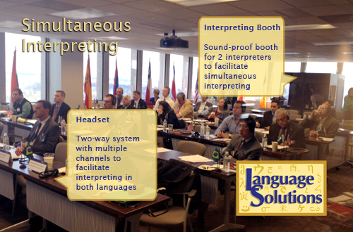 Simultaneous Interpreting by Language Solutions Inc. in St. Louis