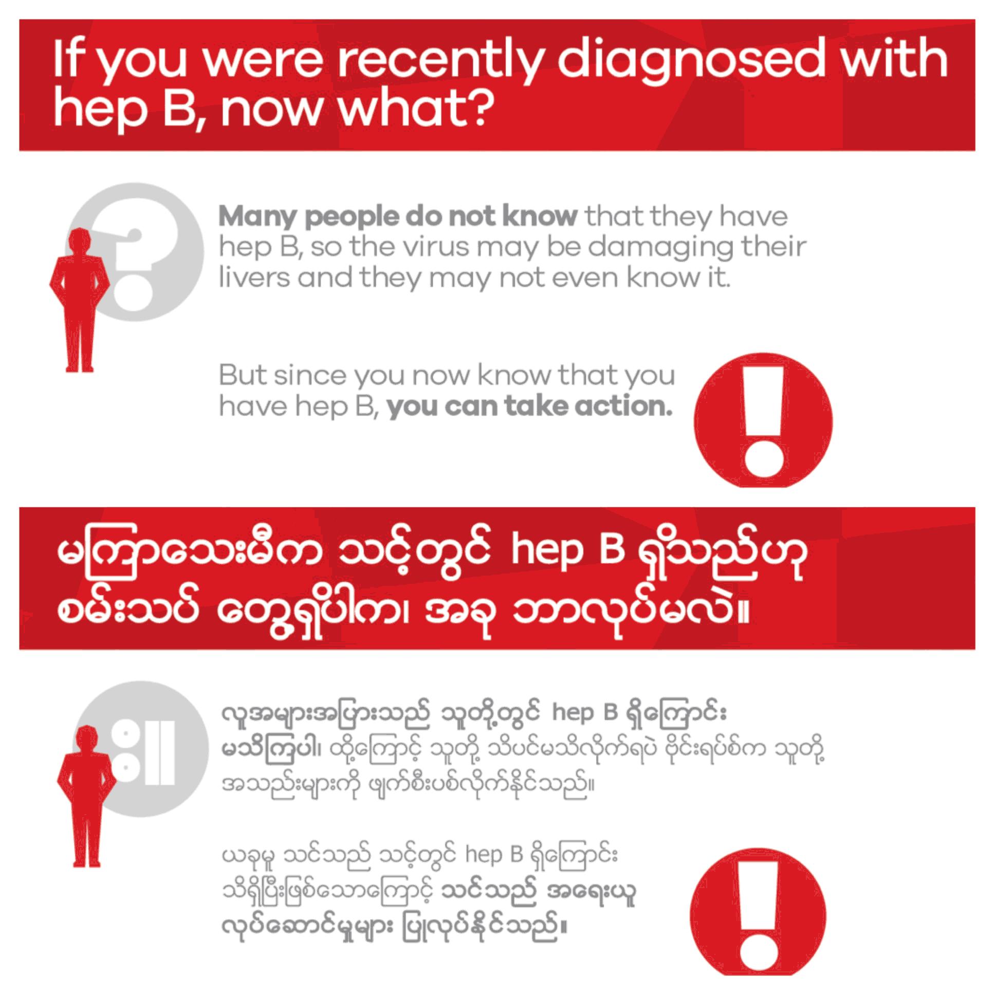 burmese typesetting