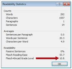 Readability testing Fleisch Kincaid