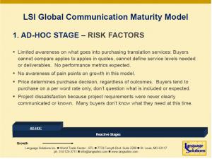 localization maturity ad-hoc