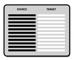 Image of table in document side by side with Source and Target