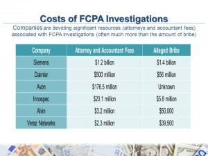 Costs of FCPA violations from Investigations is shown in table