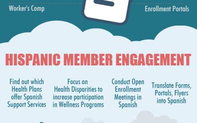 Infographic – 2017 Open Enrollment for Hispanics