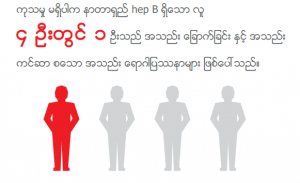 1 in 4 people develop liver problems Burmese