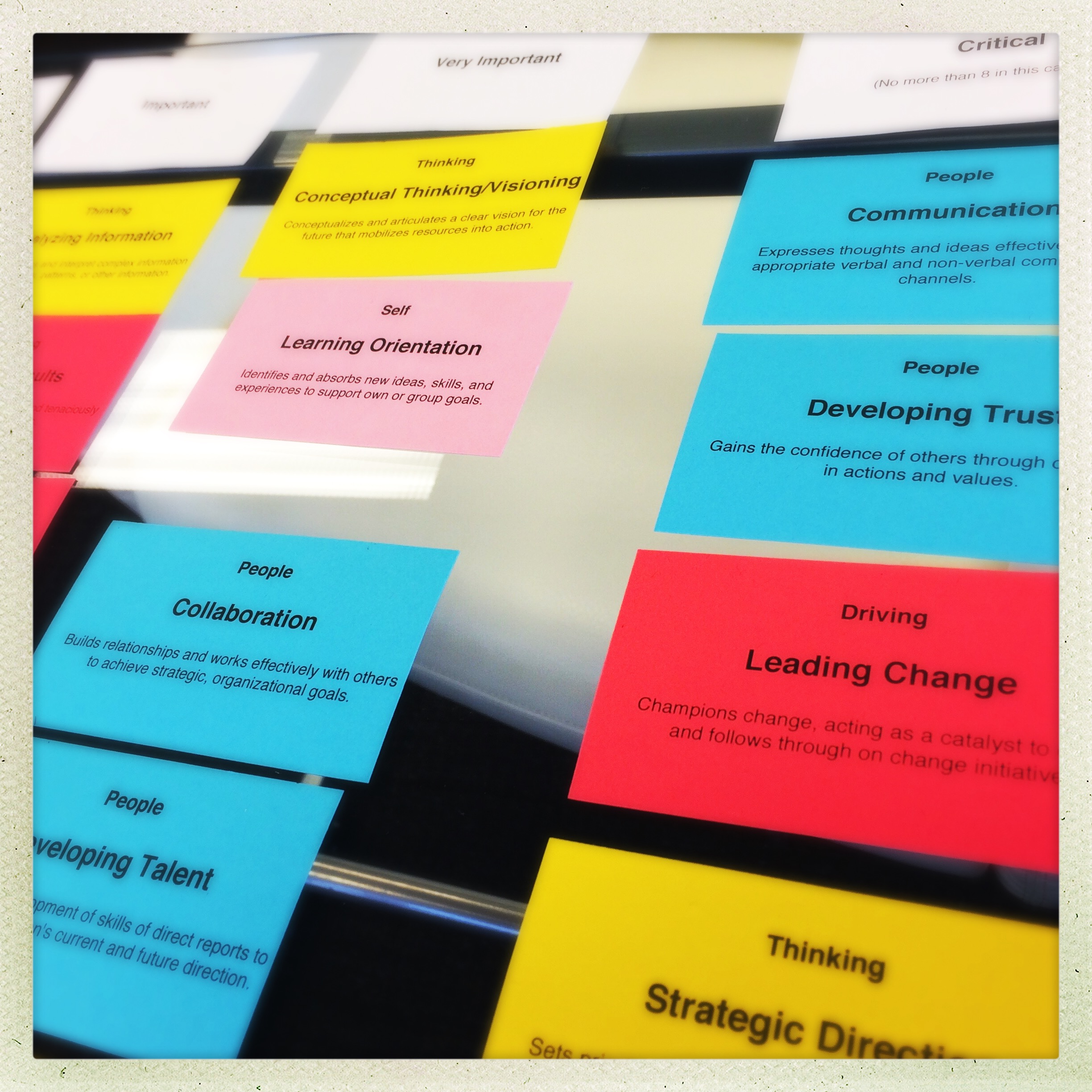 Competency modeling cards of the strategic leader