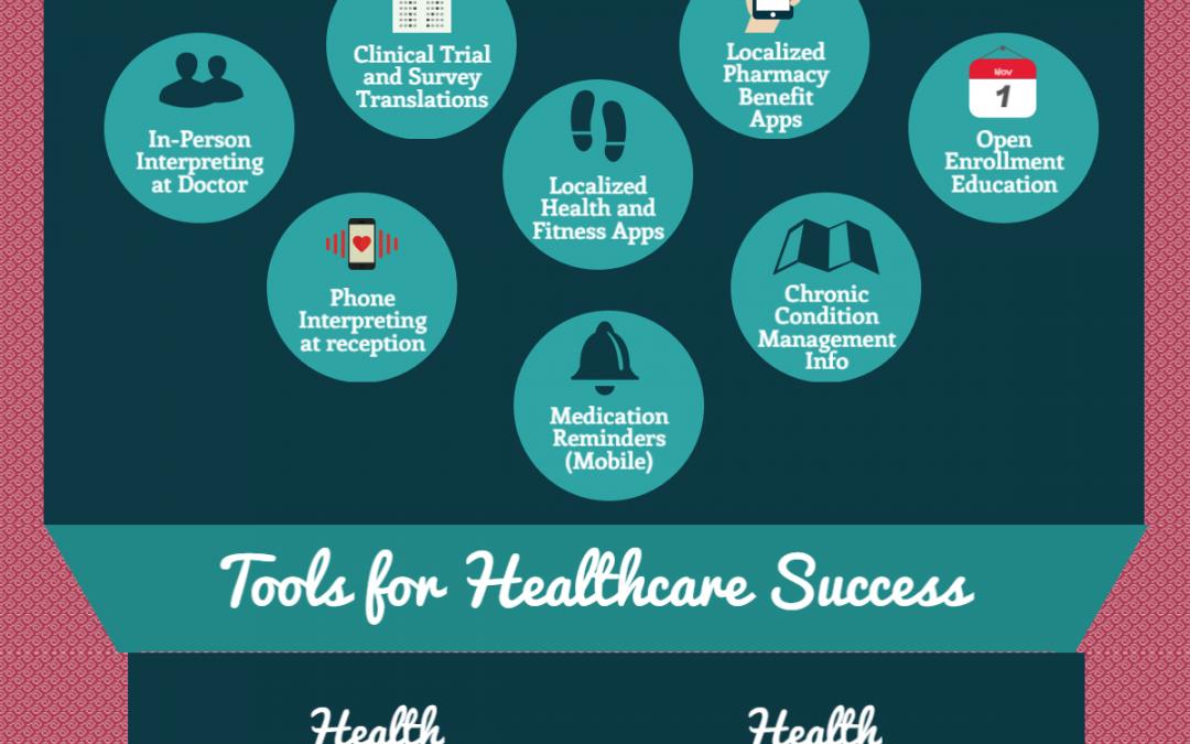 Health Disparities and Adherence Infographic