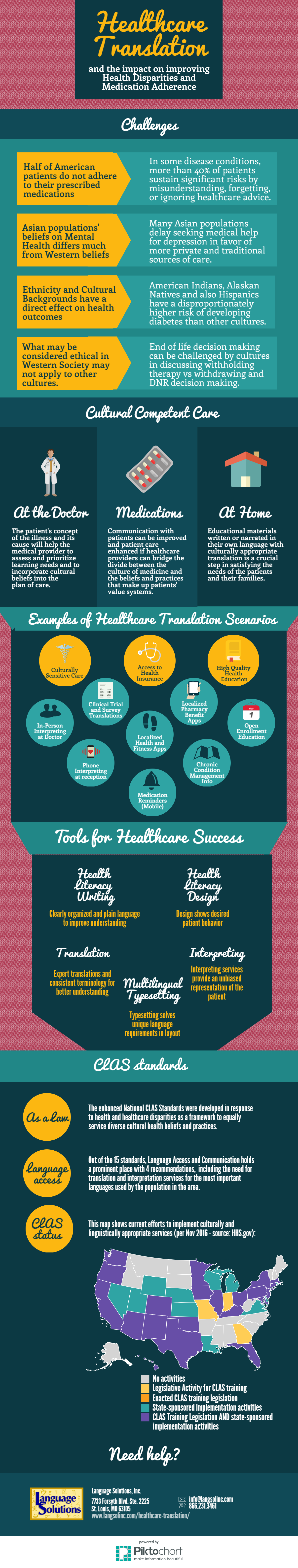 infographic on healthcare translation and health disparities