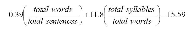 Image of Flesch-Kincaid Formula