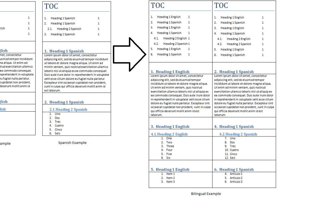 Translating in Word: Formatting a Bilingual Word Document