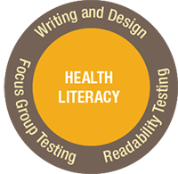 health literacy logo for healthcare translations and the services we offer