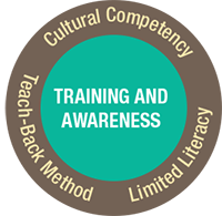 Health Literacy Training and Awareness services
