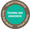 Training and Awareness for health literacy logo