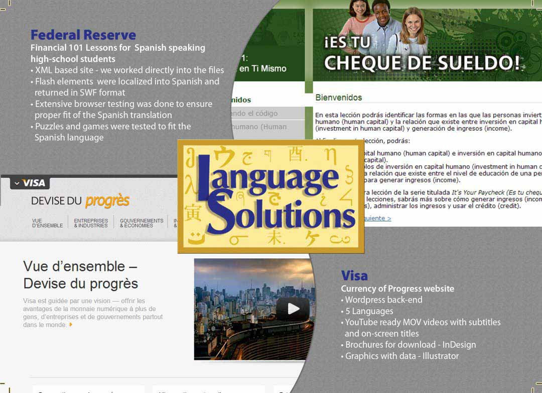 Website localization services case study