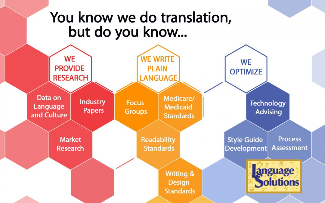 5 quick tips about Healthcare Translations