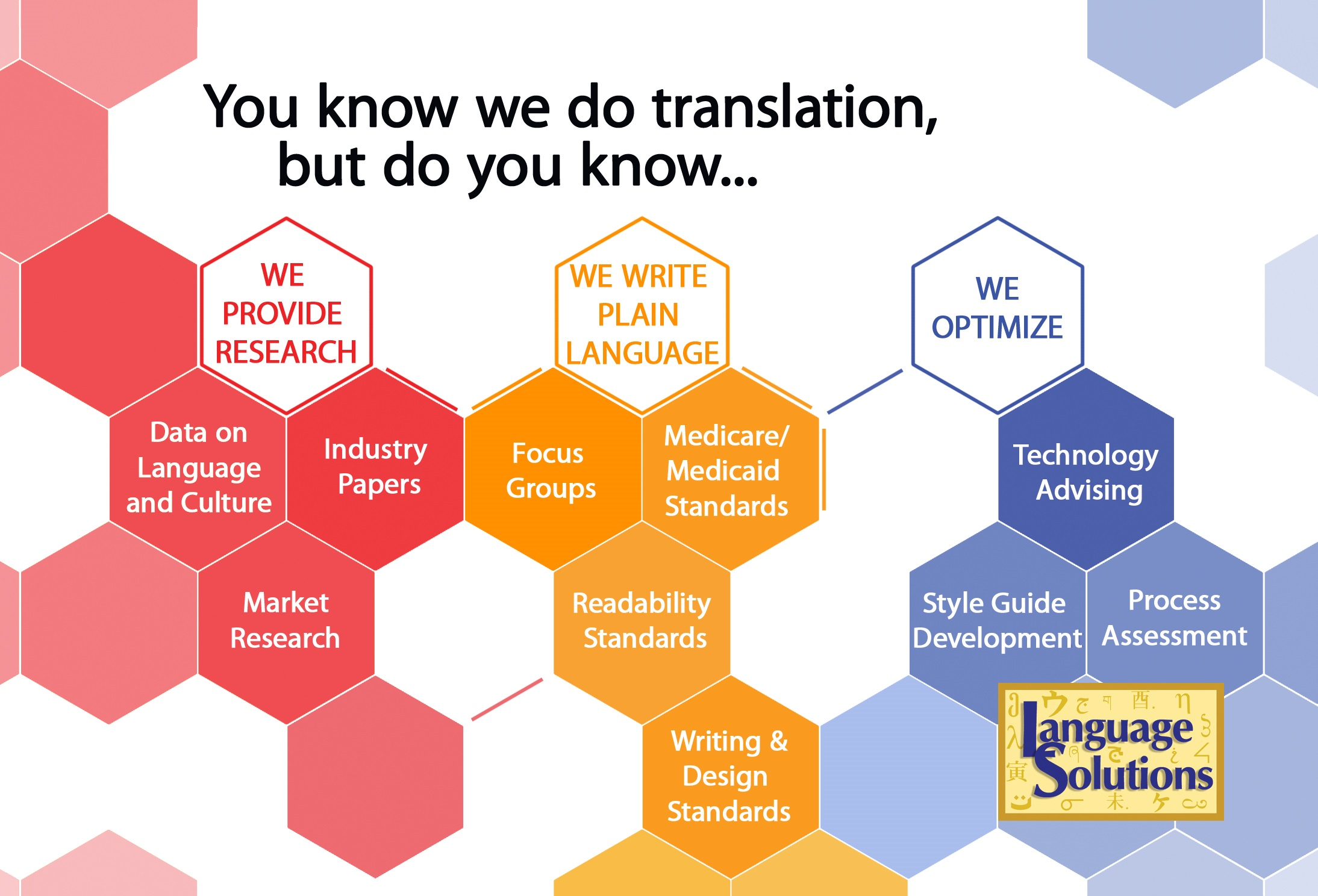 capabilities in healthcare translations