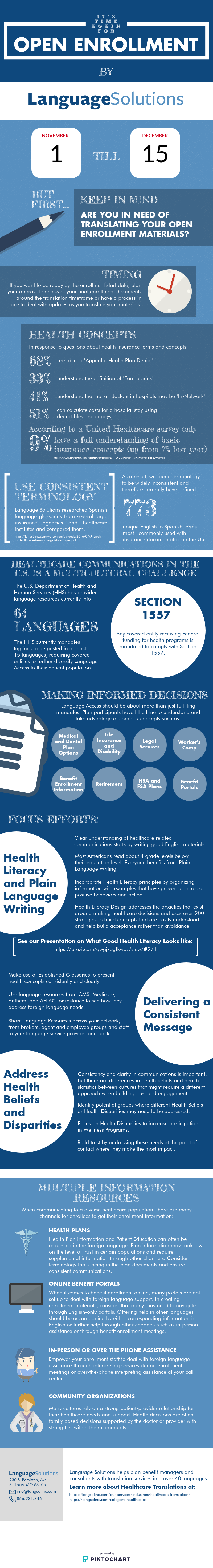 Open Enrollment 2019 Infographic