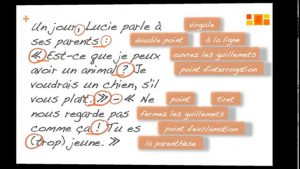 French puncuation in identification of foreign languages