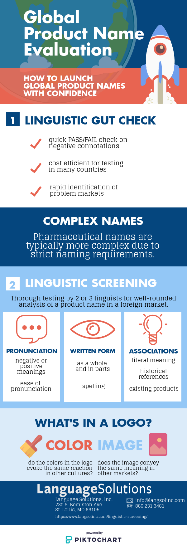 Infographic Linguistic Screening