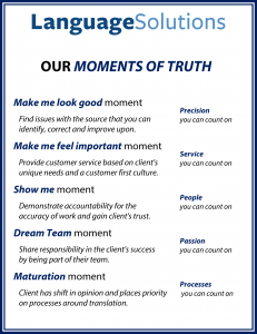 Moments of Truth with clients by Language Solutions in St. Louis