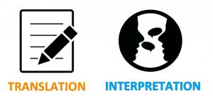 Pen and paper icon represents translation, while speech bubble icon represents interpretation